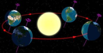 5 mituri și minciuni pe care le-am crezut până acum despre spațiul cosmic