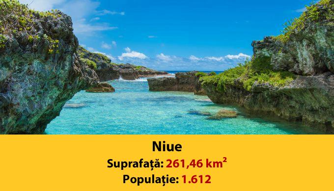 Cele mai mici tari din lume - Niue