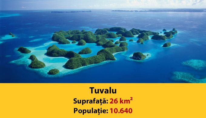 Cele mai mici tari din lume - Tuvalu