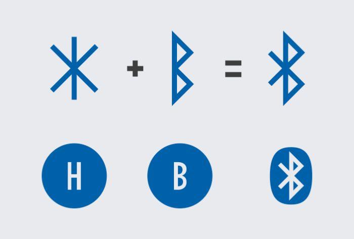 Simboluri - Bluetooth