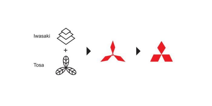 Simboluri - Mitsubishi