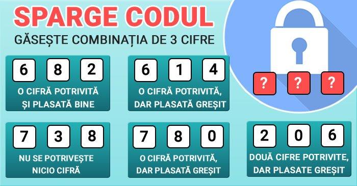 Sparge codul gaseste numarul de 3 cifre