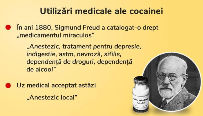 experimente medicale - utilizari ale cocainei