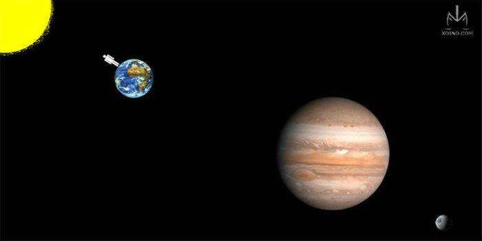 Pacaleli de 1 aprilie - Gravitatie