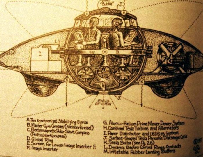 5 tehnologii de vârf inventate de Nikola Tesla și ascunse de guvernul american