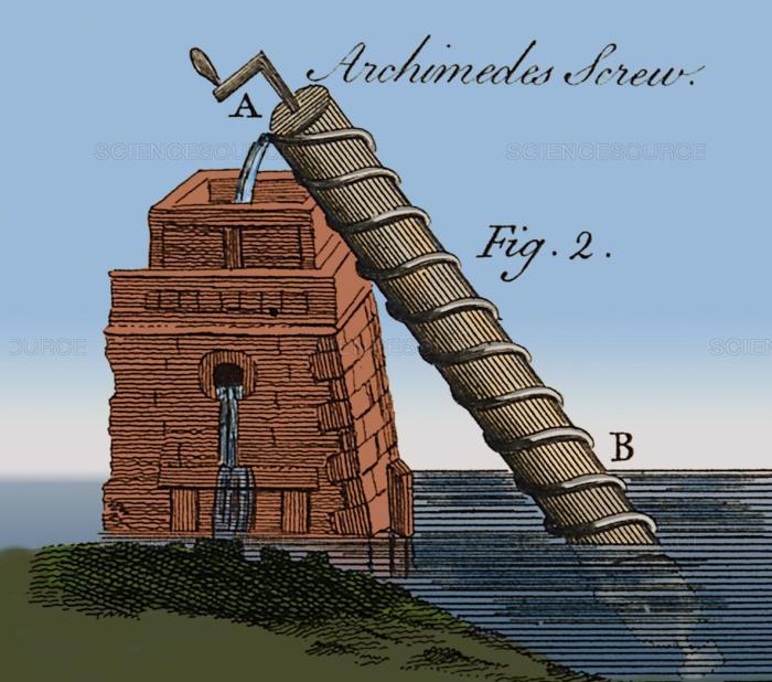 Tehnologii antice incredibile - surubul lui Arhimede