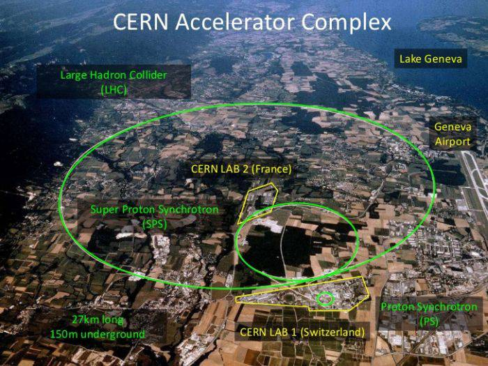 6-CERN-LHC-location_compressed