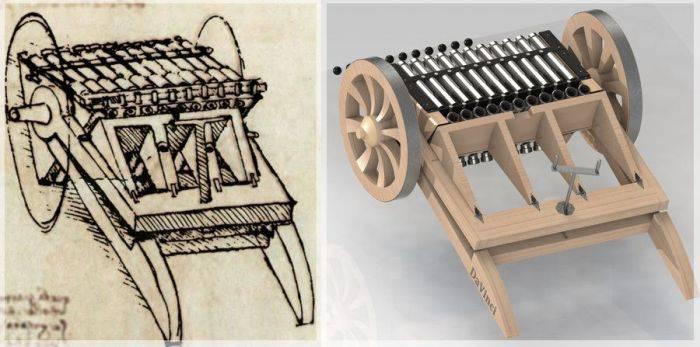 invențiile lui Leonardo da Vinci mitraliera