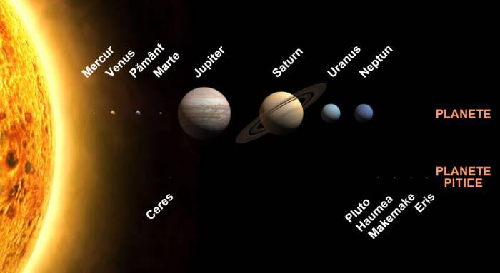 ecuatia lui drake sistemul solar_compressed