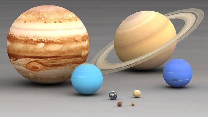 Dimensiuni planete