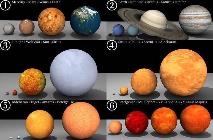 planete si stele