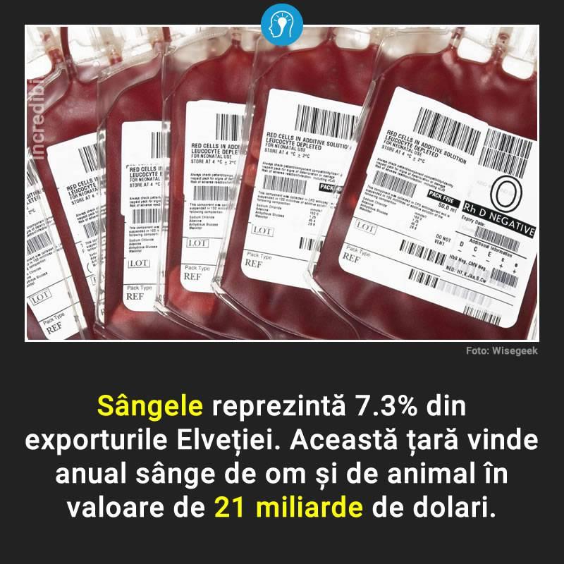 13. sangele exportat din elvetia_compressed