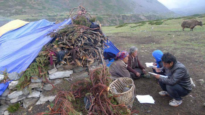 Oameni tibet