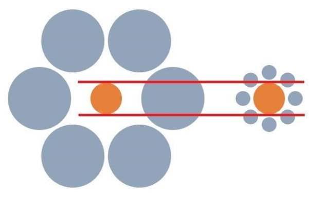 Iluzii optice - Bulina portocalie 2