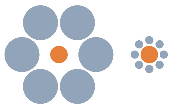Iluzii optice - Bulina portocalie