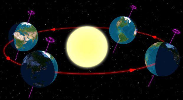 spațiul cosmic - Anotimpurile