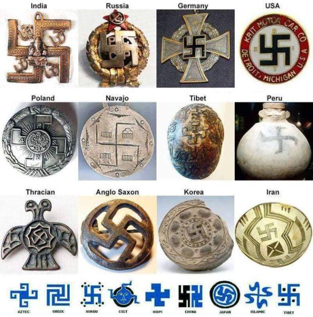 simboluri oculte - svastica