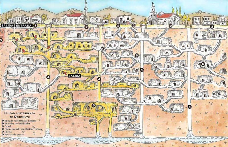 cappadocia - derinkuyu 4