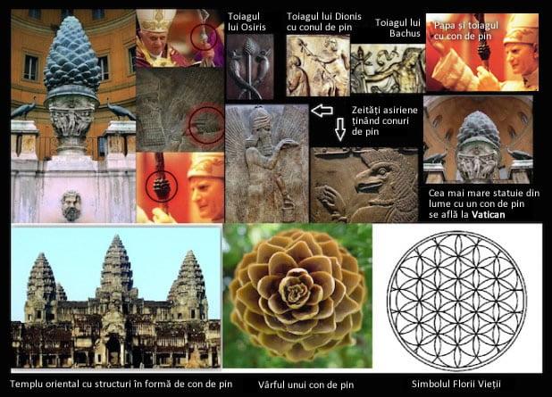 simboluri oculte - Conul de pin - un simbol al puterilor oculte ale minții?